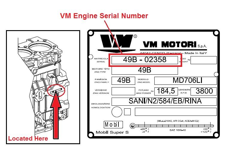 VM Engine Serial Number Identification